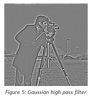 Image Sharpening By Gaussian And Butterworth High Pass