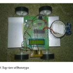 Figure 9. Top view of Prototype