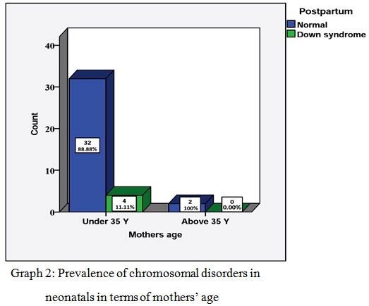 Assessing the Prevalence of EIF in Second Trimester Ultrasound ...