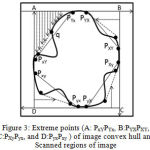 Figure 3: Extreme points (A: PxYPYx, B:PYXPXY, C:PXyPyx, and D:PyxPxy ) of image convex hull and Scanned regions of image