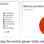 Figure 5: Keeping the mobile phone while outdoors