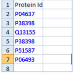 Figure 2: Sample data as protein ids in a spread sheet