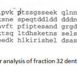 Figure 8: A result of mass spectrometer analysis of fraction 32 dentin gel sample shown as amino acid sequence (Osteopontin).