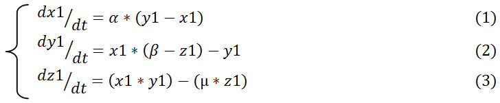Equations 1.2.3