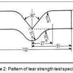 Figure 2: Pattern of tear strength test specimens.