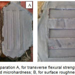 Figure 1: Mold preparation A, for transverse flexural strength, impact strength and microhardness; B, for surface roughness.