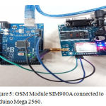 Figure 5: GSM Module SIM900A connected to Arduino Mega 2560.