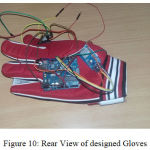 Figure 10: Rear View of designed Gloves.