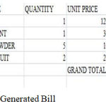 Figure 13: Generated Bill.