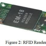 Figure 2: RFID Reader.