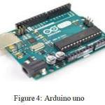 Figure 4: Arduino uno.