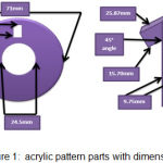 Figure 1: acrylic pattern parts with dimension