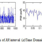 Figure 2: Spectrum of RR interval (a)Time Domain(b) Frequency Domain
