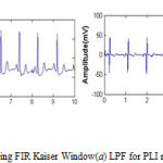 Figure 4: Filtered ECG signal using FIR Kaiser Window(a) LPF for PLI removal (b) HPF for BLW removal