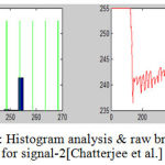 Figure 10.1: Histogram analysis & raw brightness signal for signal-2[Chatterjee et al.]