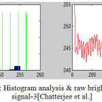 Figure 11.1: Histogram analysis & raw brightness signal for signal-3[Chatterjee et al.]