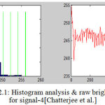 Figure 12.1: Histogram analysis & raw brightness signal for signal-4[Chatterjee et al.]