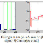 Figure 13.1: Histogram analysis & raw brightness signal for signal-5[Chatterjee et al.]