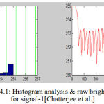 Figure 14.1: Histogram analysis & raw brightness signal for signal-1[Chatterjee et al.]