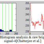 Figure 17.1: Histogram analysis & raw brightness signal for signal-4[Chatterjee et al.]